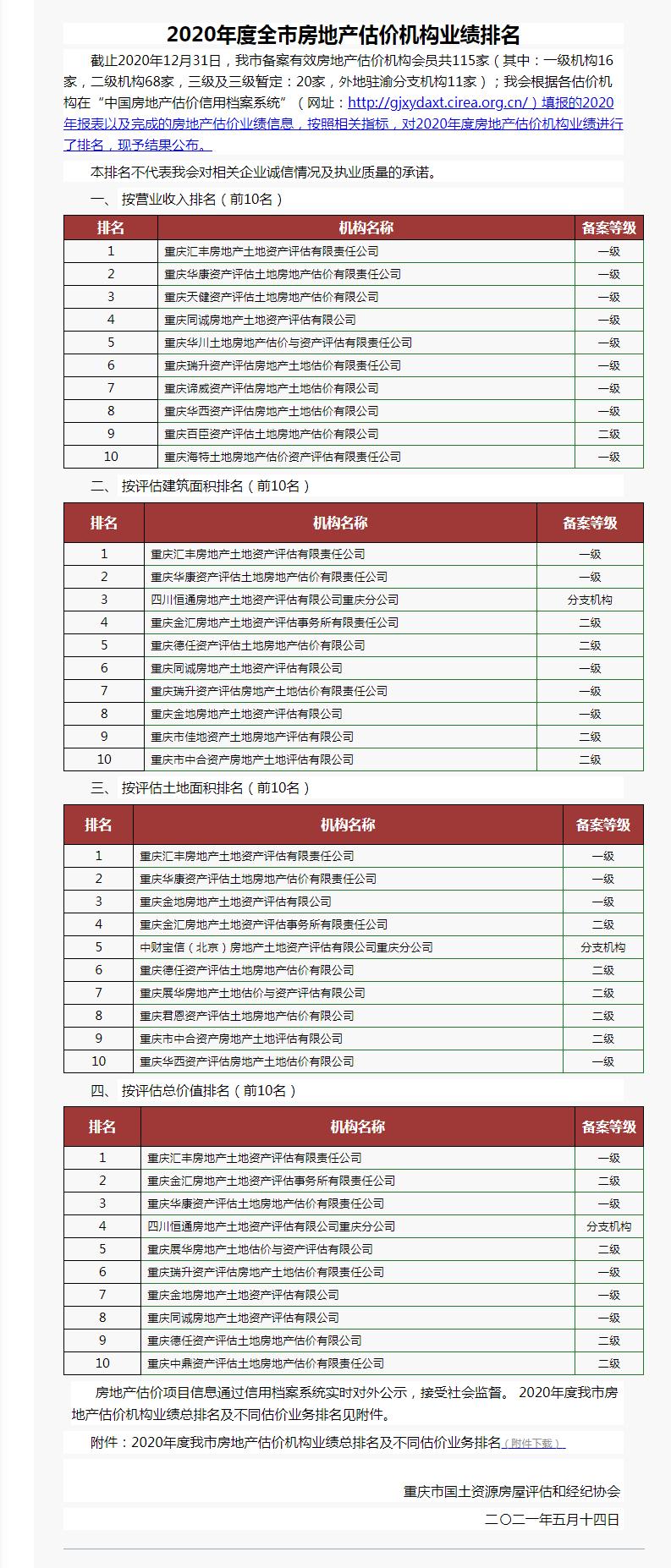 重庆市国土房屋评估和经纪协会-协会介绍.png